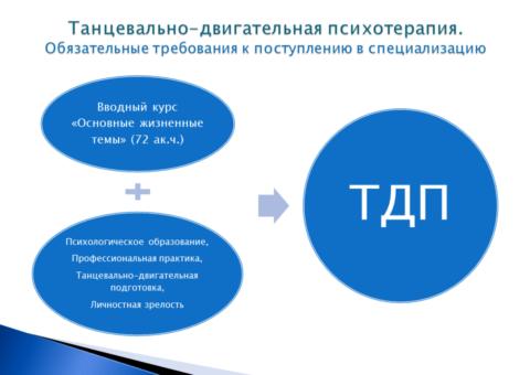 tdt-present-2016-04