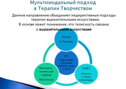 tdt-present-2016-18
